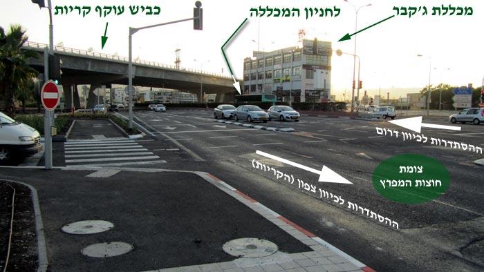 מכללת ג'קבר חיפה